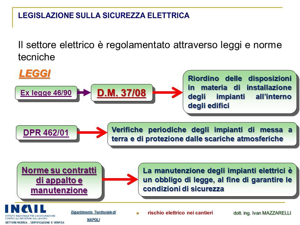 Il settore elettrico è regolamentato attraverso leggi e norme tecniche