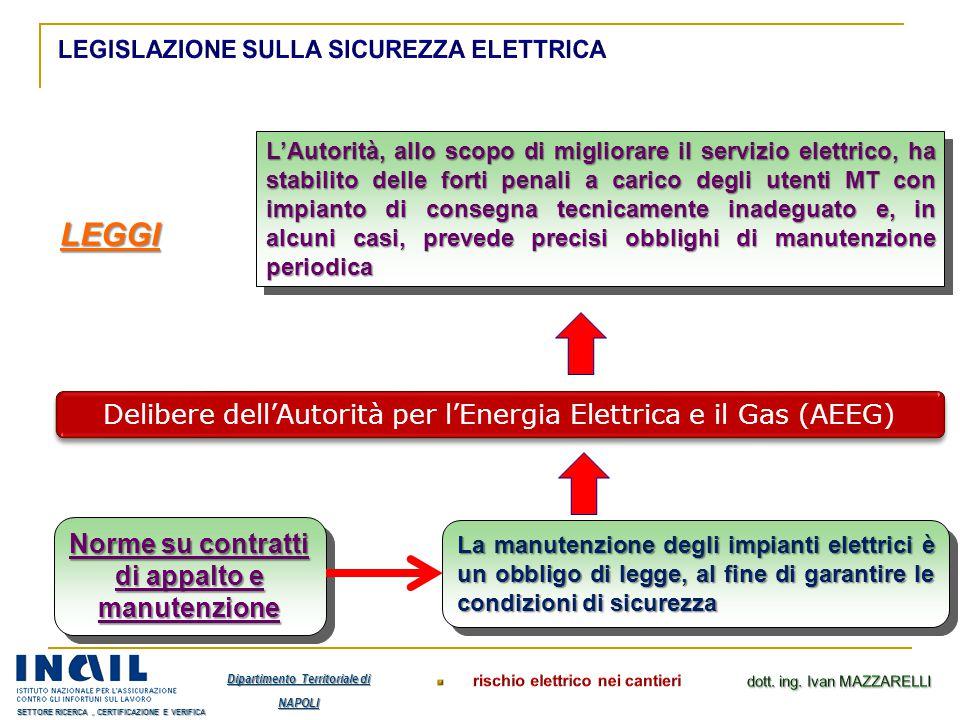 LEGGI Delibere dell'Autorità per l'Energia Elettrica e il Gas (AEEG)