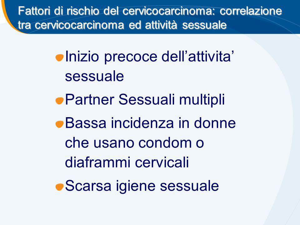 Inizio precoce dell'attivita' sessuale Partner Sessuali multipli