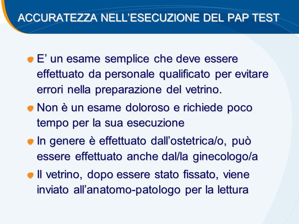 ACCURATEZZA NELL'ESECUZIONE DEL PAP TEST