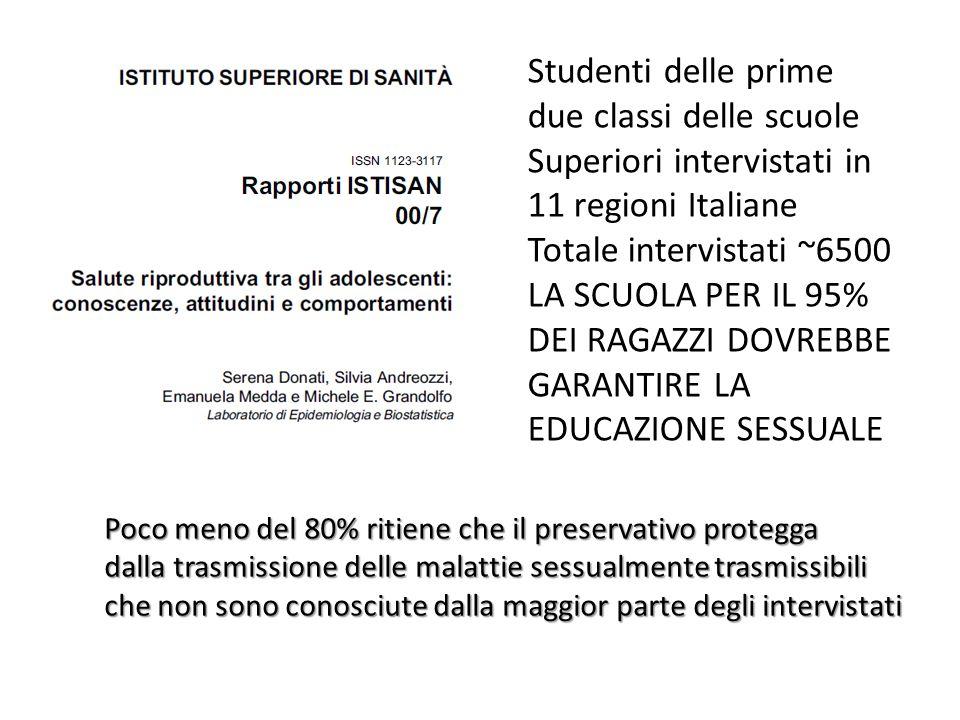 due classi delle scuole Superiori intervistati in 11 regioni Italiane