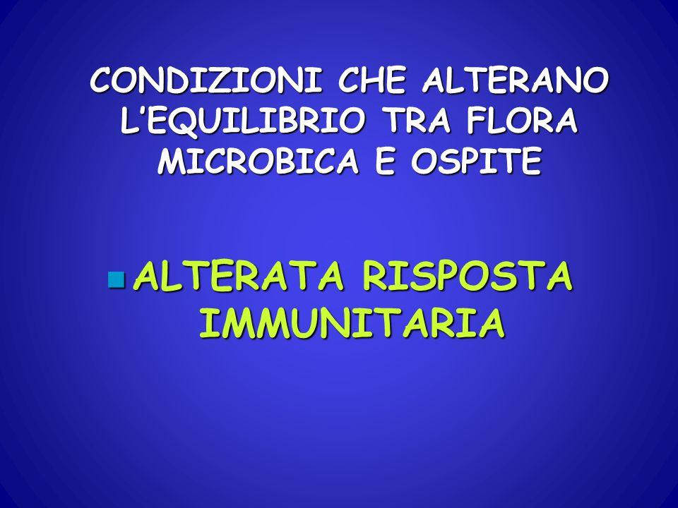 CONDIZIONI CHE ALTERANO L'EQUILIBRIO TRA FLORA MICROBICA E OSPITE
