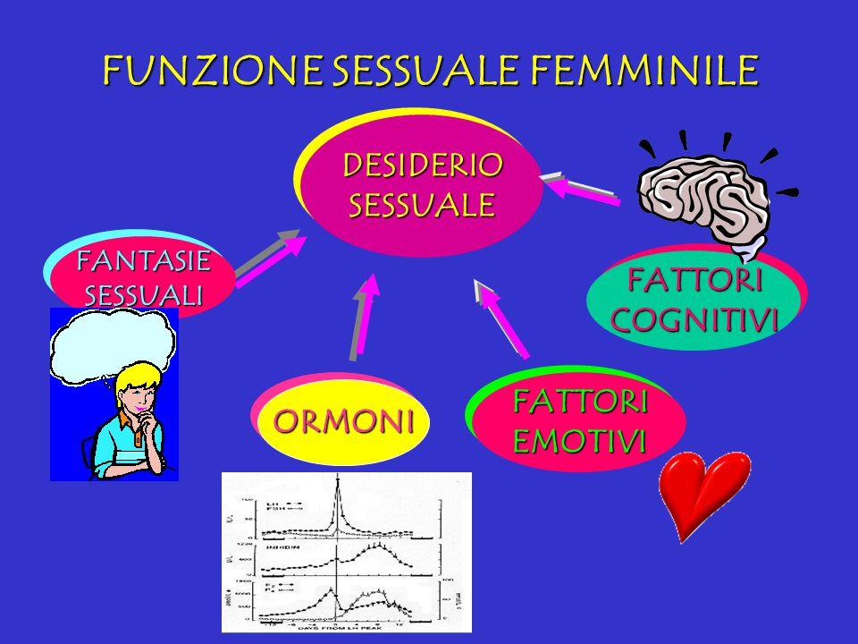 FUNZIONE SESSUALE FEMMINILE