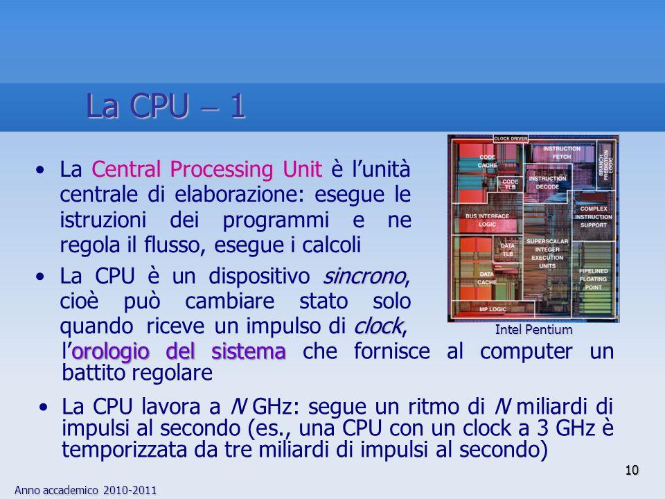 La CPU  1 La Central Processing Unit è l'unità centrale di elaborazione: esegue le istruzioni dei programmi e ne regola il flusso, esegue i calcoli.