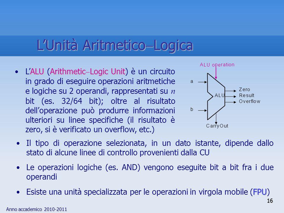 L'Unità AritmeticoLogica