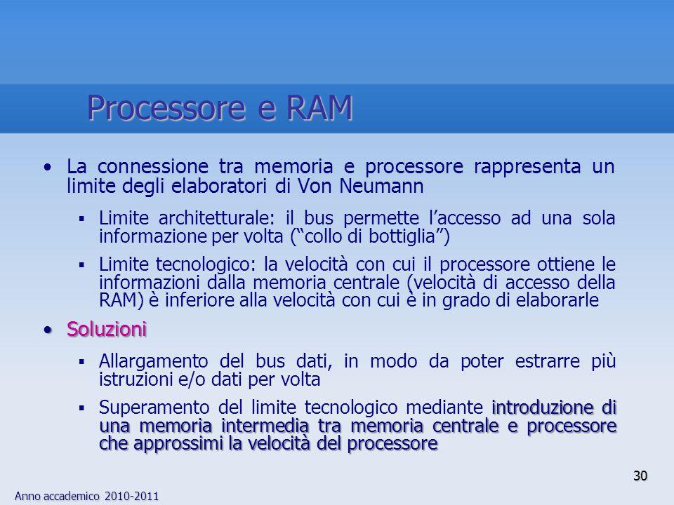 Processore e RAM La connessione tra memoria e processore rappresenta un limite degli elaboratori di Von Neumann.