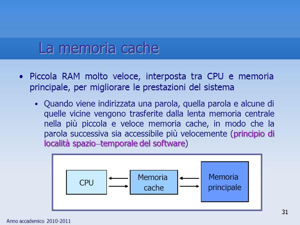 La memoria cache Piccola RAM molto veloce, interposta tra CPU e memoria principale, per migliorare le prestazioni del sistema.