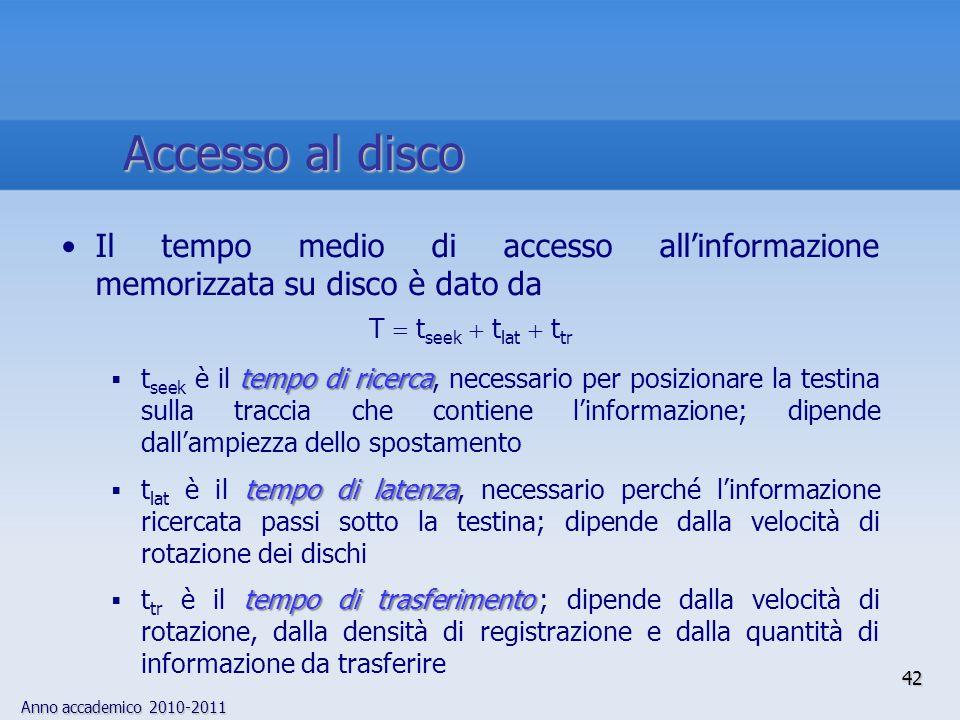 Accesso al disco Il tempo medio di accesso all'informazione memorizzata su disco è dato da.