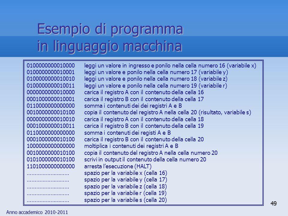in linguaggio macchina