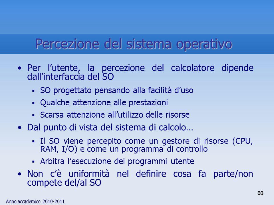 Percezione del sistema operativo