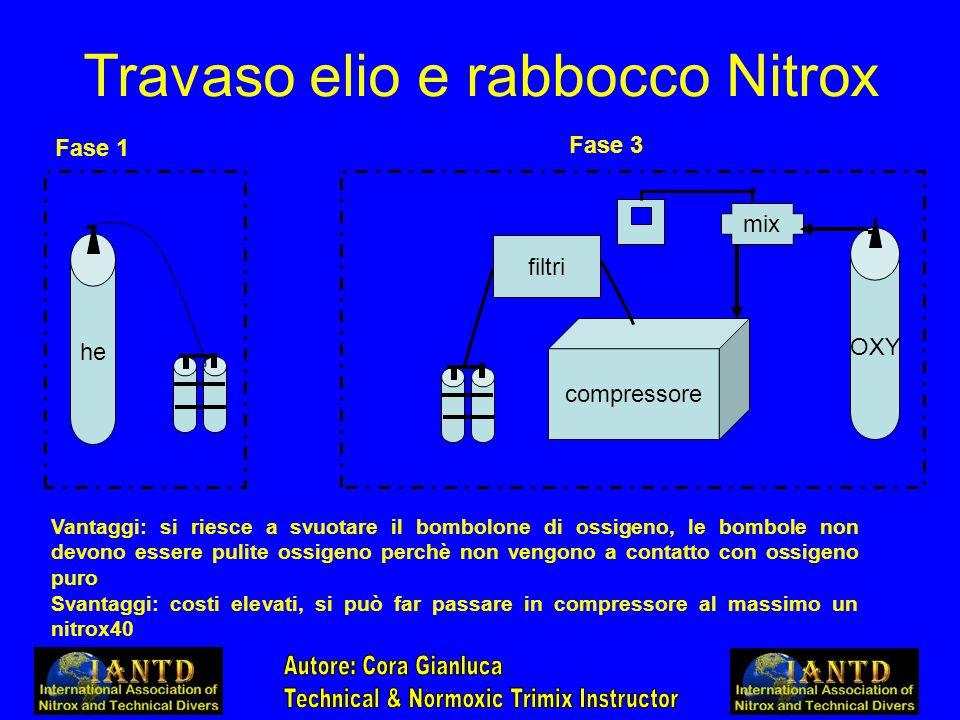 Travaso elio e rabbocco Nitrox