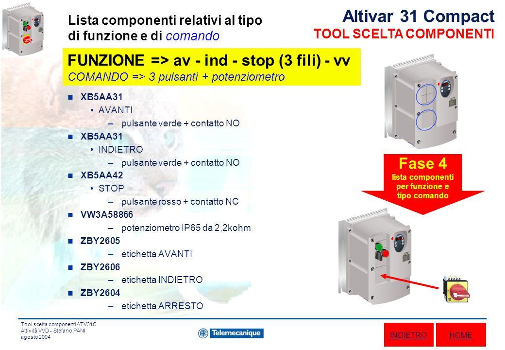 Altivar 31 Compact TOOL SCELTA COMPONENTI