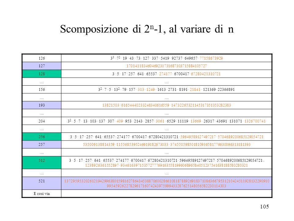 Scomposizione di 2n-1, al variare di n