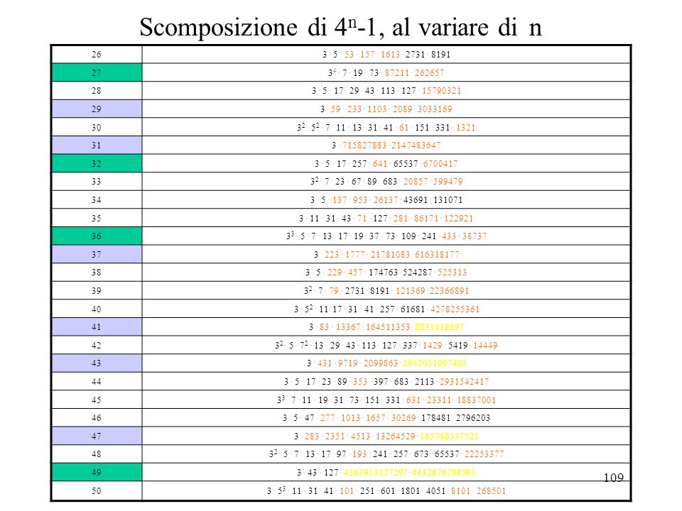 Scomposizione di 4n-1, al variare di n