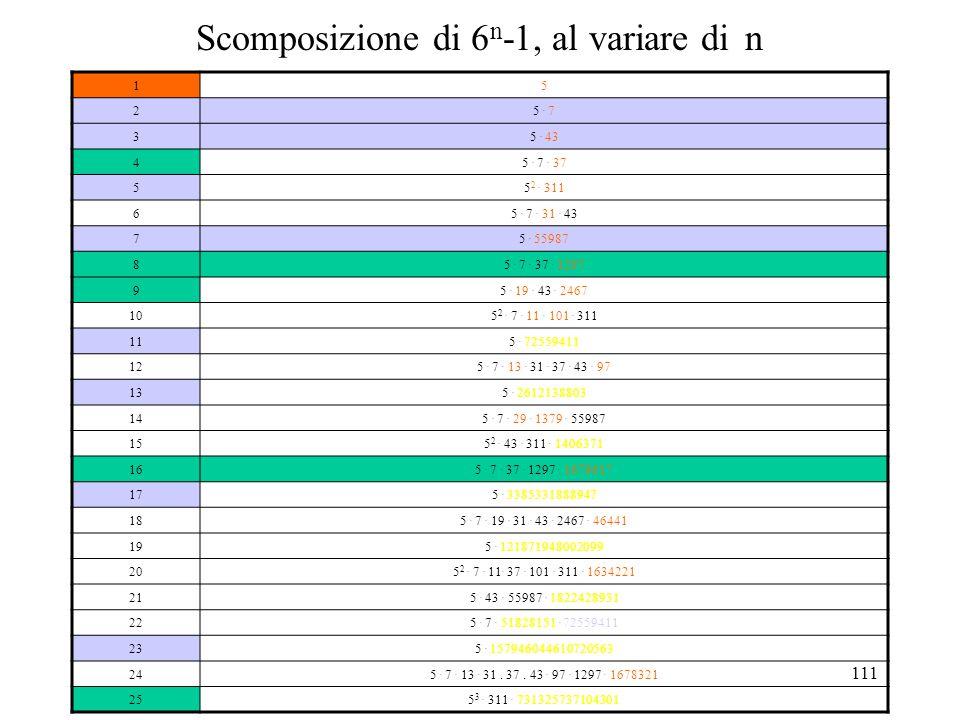 Scomposizione di 6n-1, al variare di n