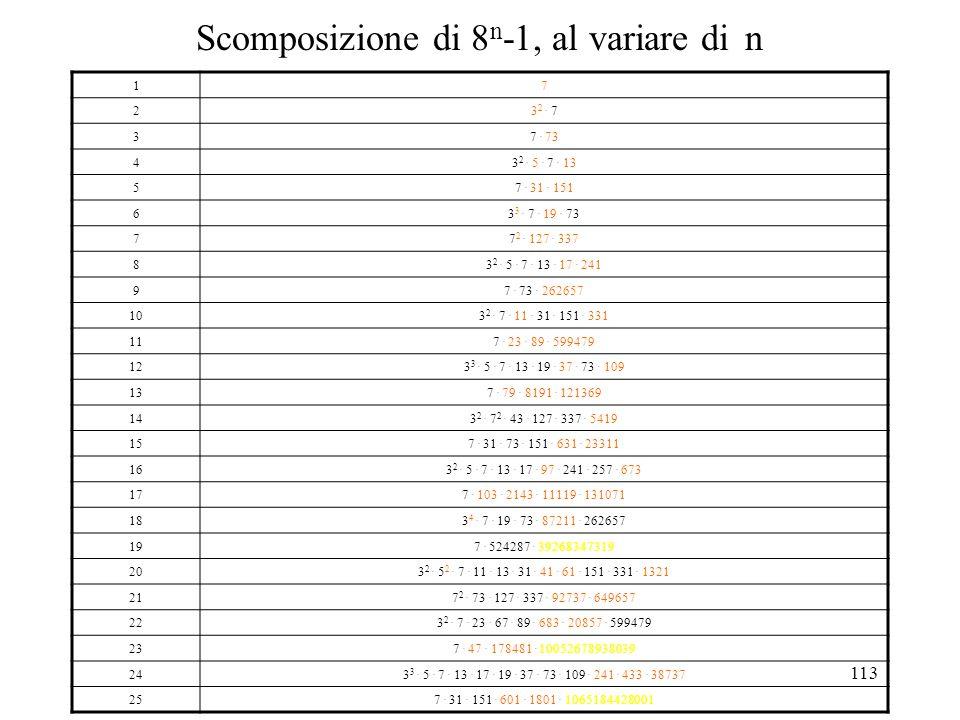 Scomposizione di 8n-1, al variare di n