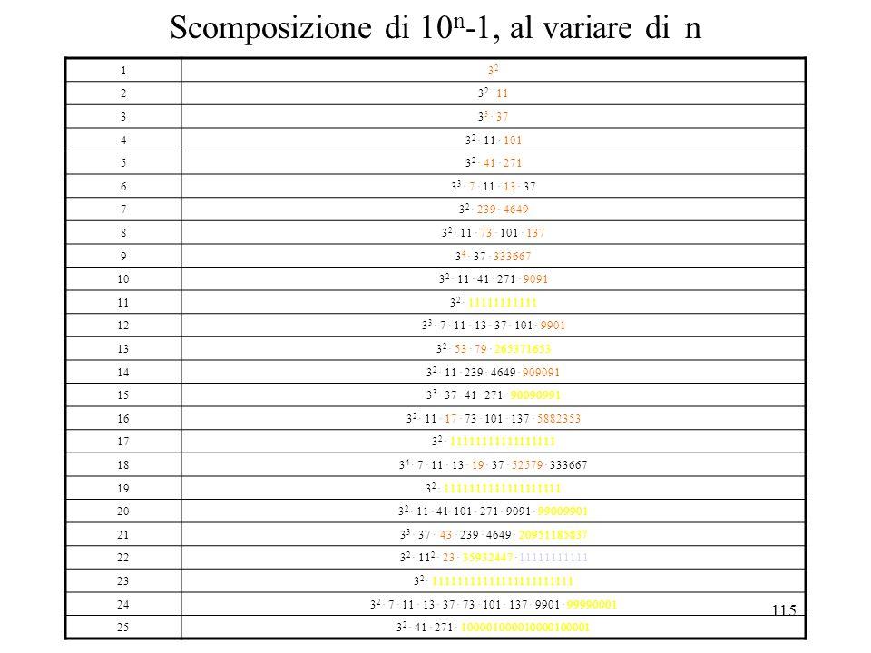 Scomposizione di 10n-1, al variare di n