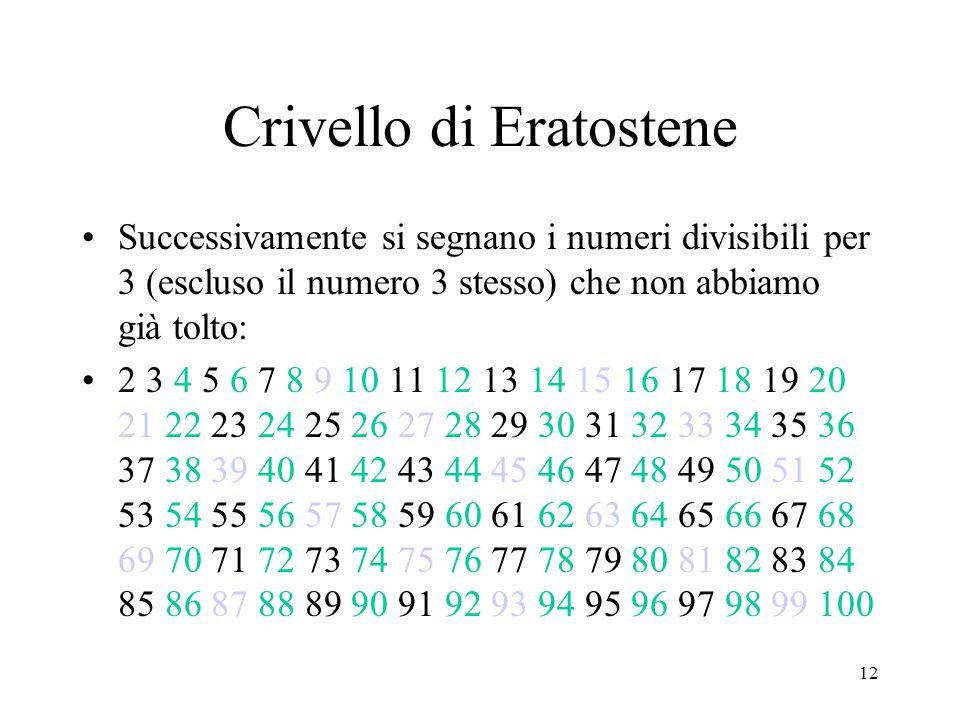 Crivello di Eratostene