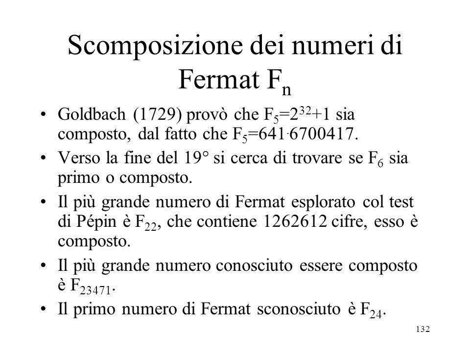 Scomposizione dei numeri di Fermat Fn