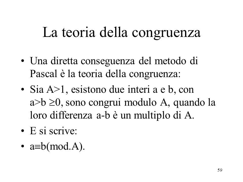 La teoria della congruenza
