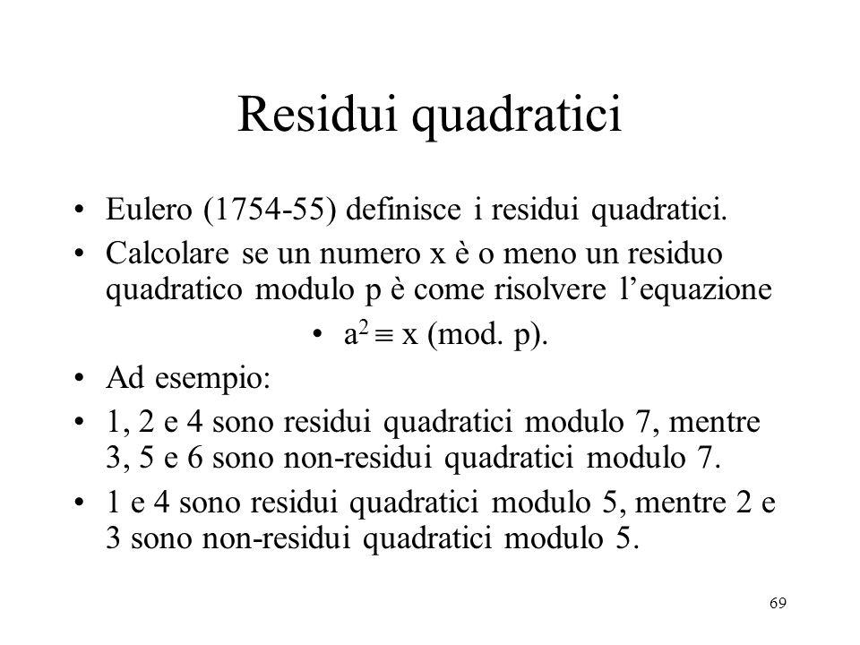 Residui quadratici Eulero (1754-55) definisce i residui quadratici.
