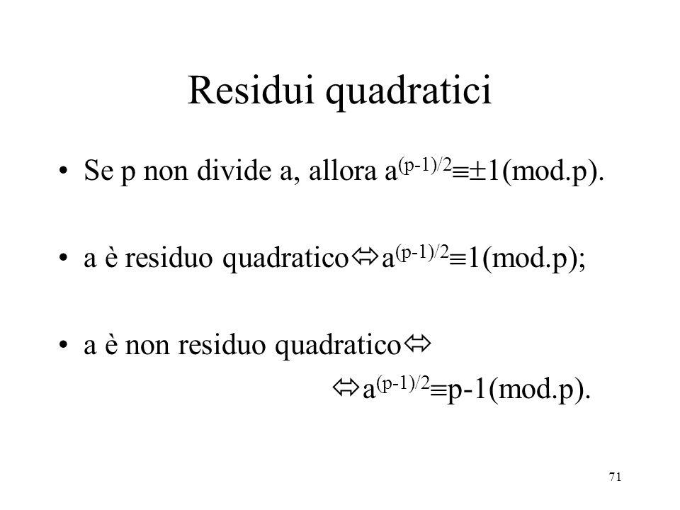 Residui quadratici Se p non divide a, allora a(p-1)/21(mod.p).