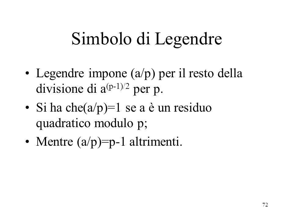 Simbolo di Legendre Legendre impone a/p per il resto della divisione di a(p-1)/2 per p. Si ha che(a/p)=1 se a è un residuo quadratico modulo p;