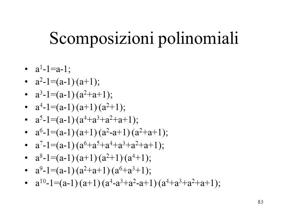 Scomposizioni polinomiali