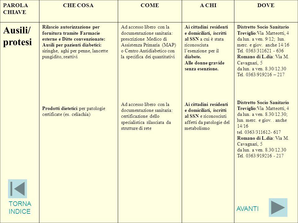 Ausili/ protesi TORNA INDICE AVANTI PAROLA CHIAVE CHE COSA COME A CHI