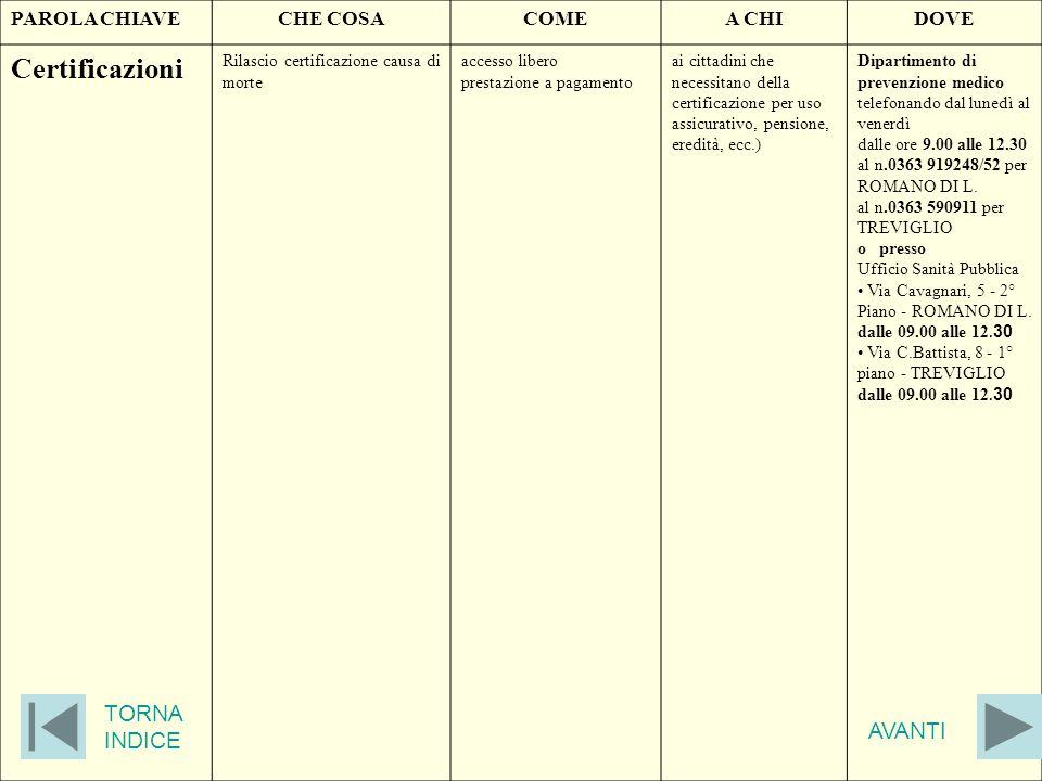 Certificazioni TORNA INDICE AVANTI PAROLA CHIAVE CHE COSA COME A CHI