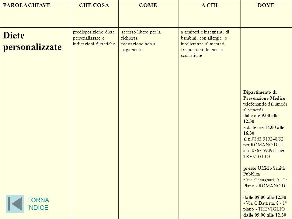 Diete personalizzate TORNA INDICE PAROLA CHIAVE CHE COSA COME A CHI