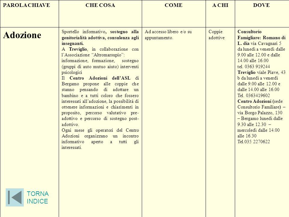 Adozione TORNA INDICE DOVE A CHI COME CHE COSA PAROLA CHIAVE