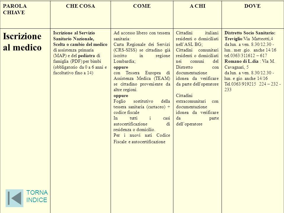 Iscrizione al medico TORNA INDICE PAROLA CHIAVE CHE COSA COME A CHI
