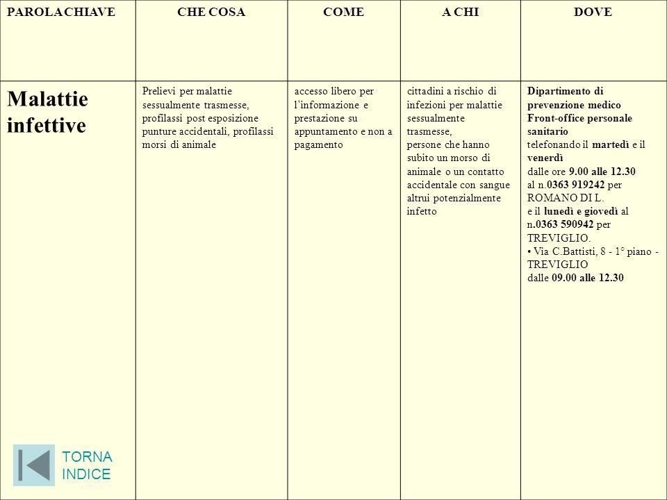 Malattie infettive TORNA INDICE PAROLA CHIAVE CHE COSA COME A CHI DOVE