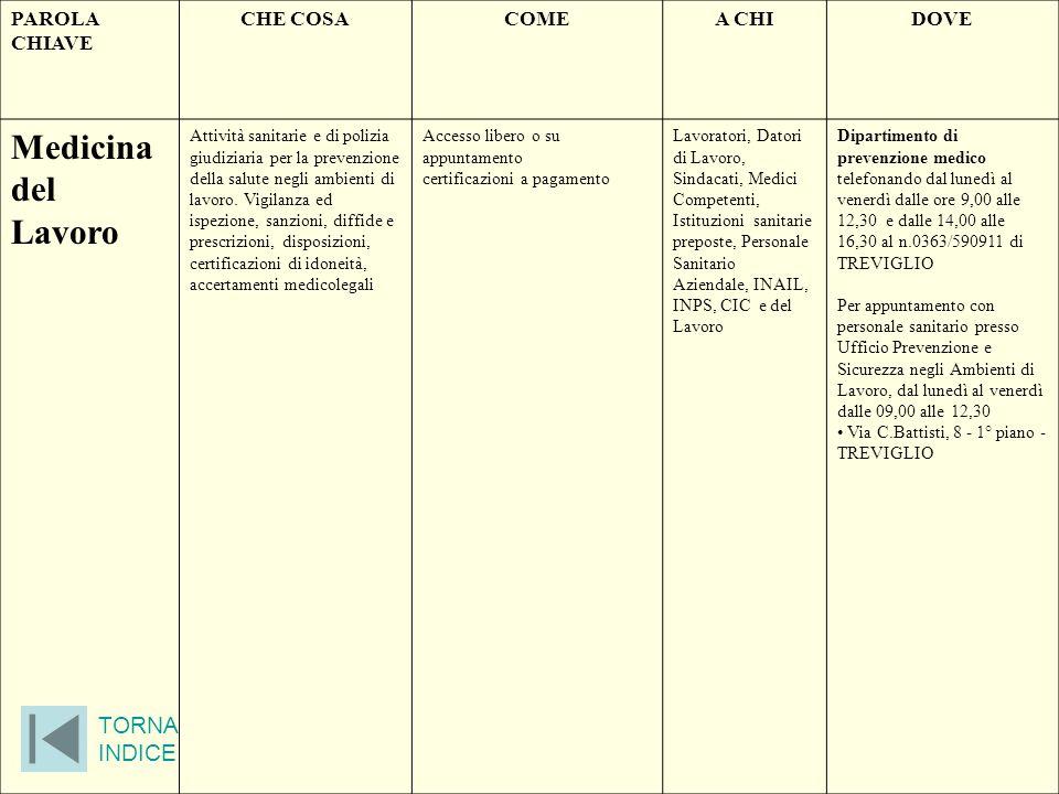 Medicina del Lavoro TORNA INDICE PAROLA CHIAVE CHE COSA COME A CHI