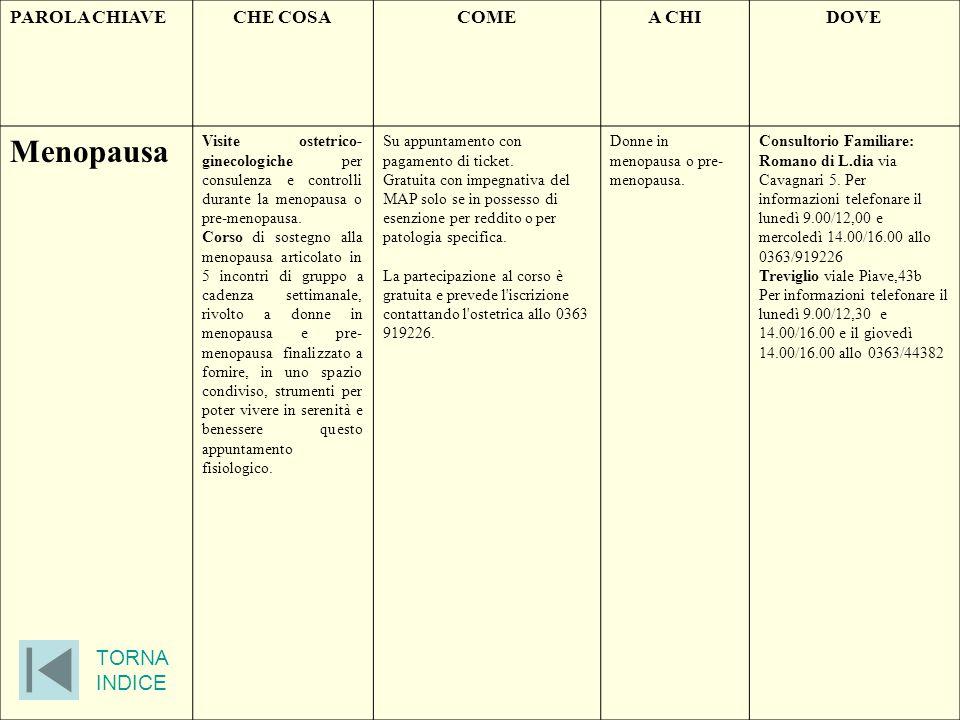 Menopausa TORNA INDICE PAROLA CHIAVE CHE COSA COME A CHI DOVE