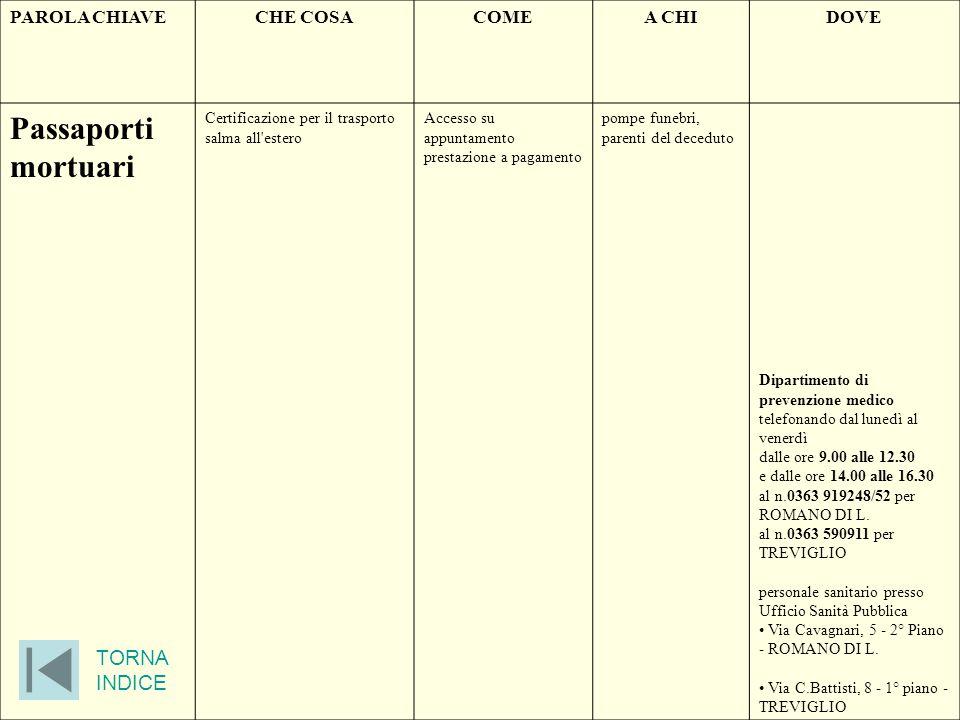 Passaporti mortuari TORNA INDICE PAROLA CHIAVE CHE COSA COME A CHI