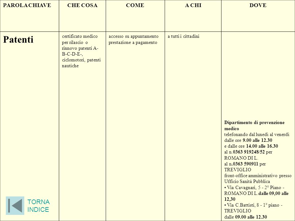 Patenti TORNA INDICE PAROLA CHIAVE CHE COSA COME A CHI DOVE