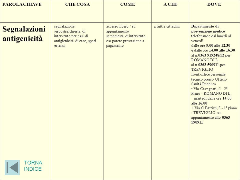 Segnalazioni antigenicità