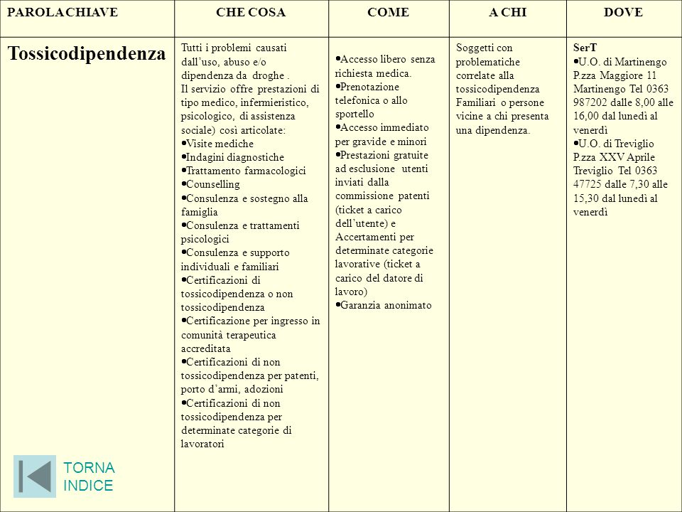 Tossicodipendenza TORNA INDICE PAROLA CHIAVE CHE COSA COME A CHI DOVE
