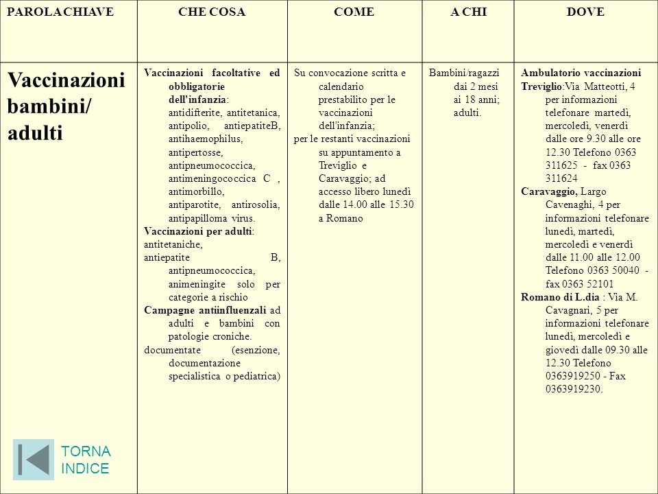 Vaccinazioni bambini/ adulti