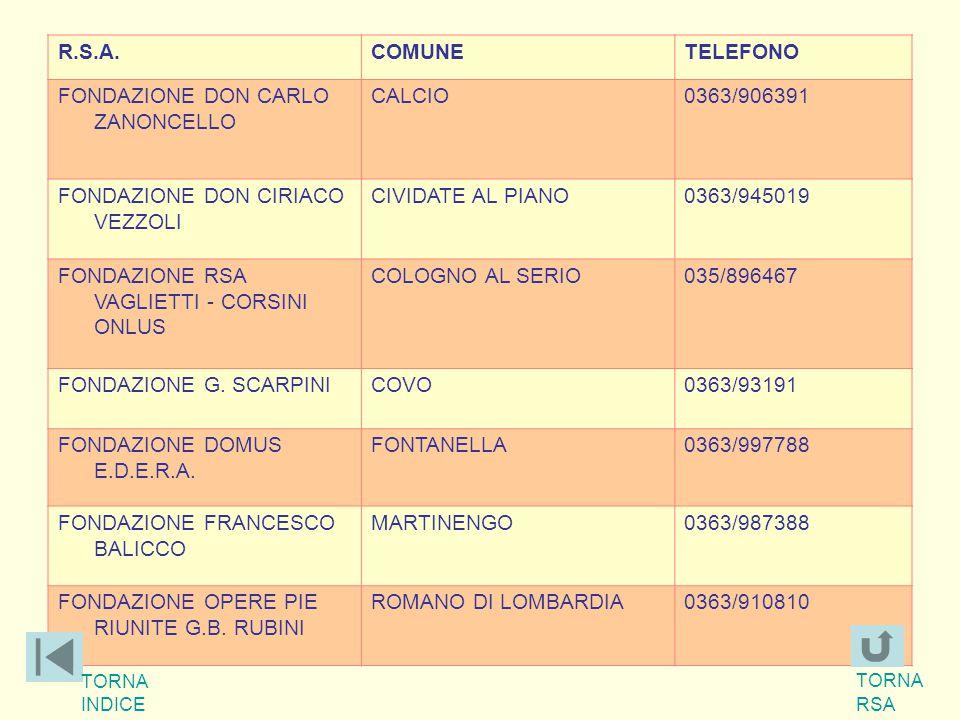 FONDAZIONE DON CARLO ZANONCELLO CALCIO 0363/906391