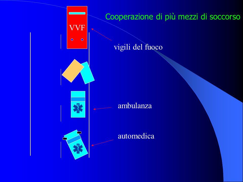 VVF Cooperazione di più mezzi di soccorso vigili del fuoco ambulanza automedica