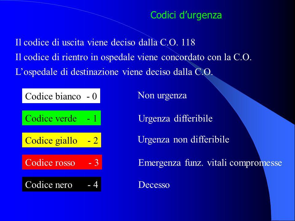 Codici d'urgenza Il codice di uscita viene deciso dalla C.O. 118. Il codice di rientro in ospedale viene concordato con la C.O.
