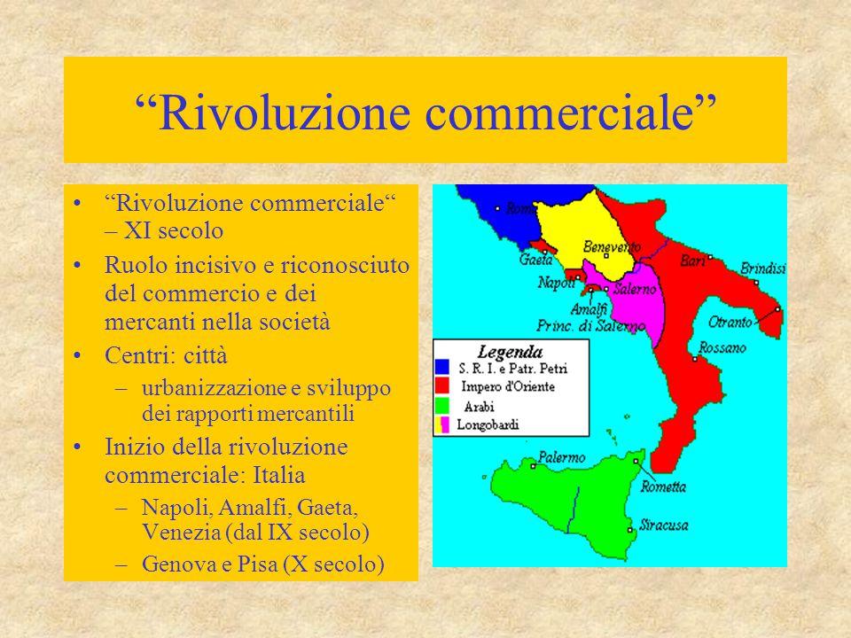 Rivoluzione commerciale