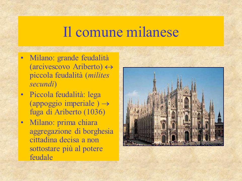 Il comune milanese Milano: grande feudalità (arcivescovo Ariberto)  piccola feudalità (milites secundi)