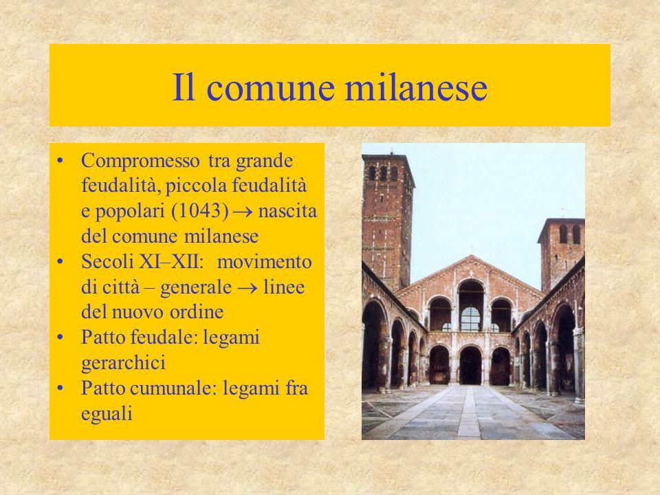 Il comune milanese Compromesso tra grande feudalità, piccola feudalità e popolari (1043)  nascita del comune milanese.