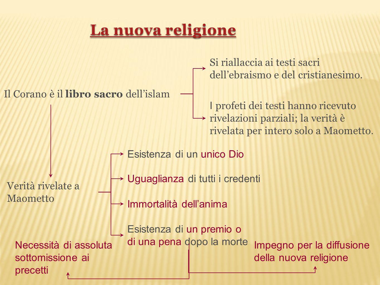 La nuova religione Si riallaccia ai testi sacri dell'ebraismo e del cristianesimo. Il Corano è il libro sacro dell'islam.