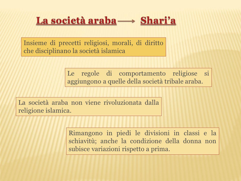 La società araba Shari'a