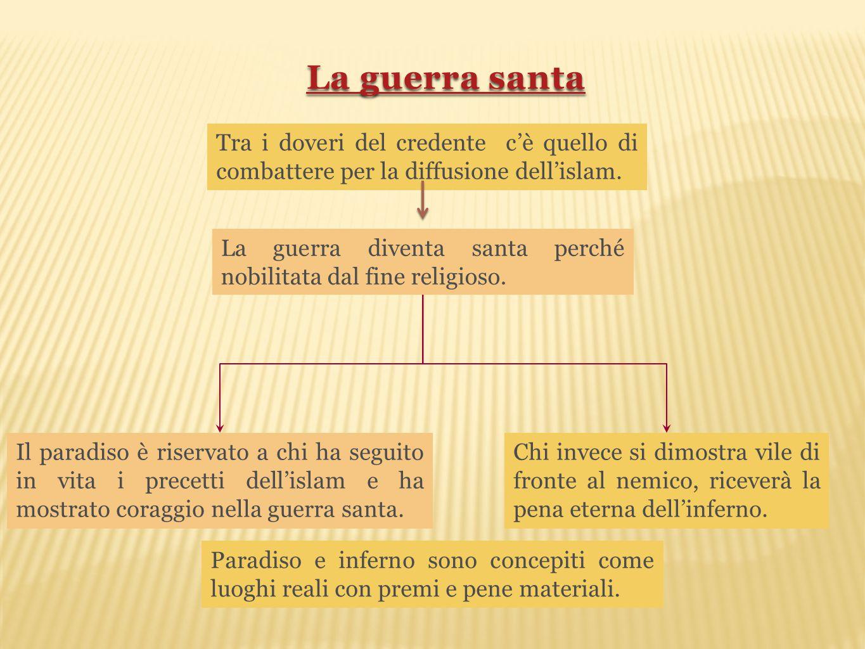 La guerra santa Tra i doveri del credente c'è quello di combattere per la diffusione dell'islam.